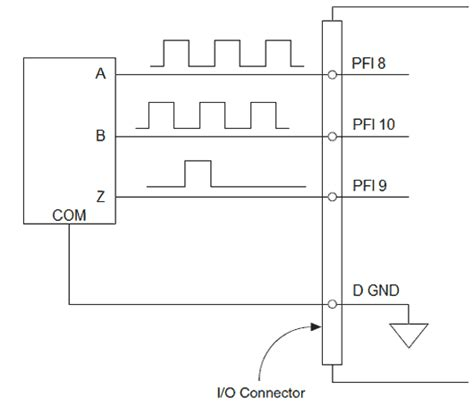 html input pattern a z connecting quadrature encoders to a daq device national