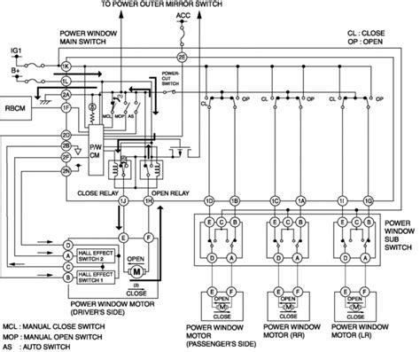 7 3l idi glow harness wiring diagram and fuse box