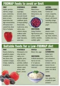 1000 images about fodmap on pinterest low fodmap fodmap diet and fodmap foods
