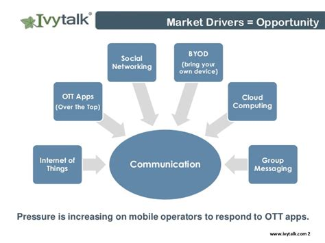 mobile operator mobile operators and ott messaging
