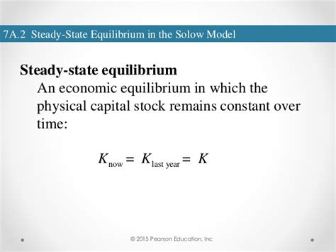 fluctuations around equilibrium and steady states in ch07app all macro lecture ppt