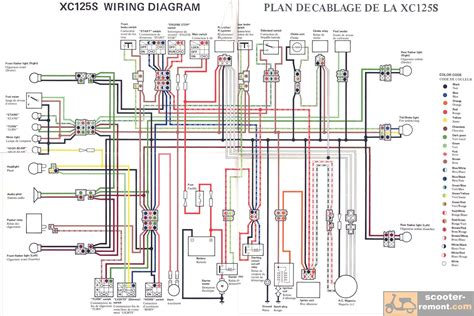 wiring diagram for yamaha ybr 125 123wiringdiagram