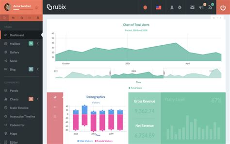 40 Best Bootstrap Admin Templates 30 Designers React Web Page Template