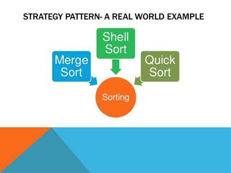 design pattern real world exle strategy pattern a real world