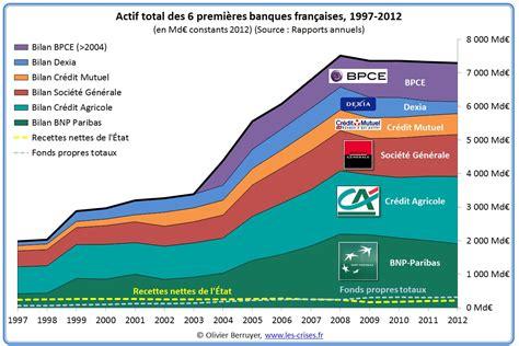 la folie des banques faillite des banques fran 231 aises