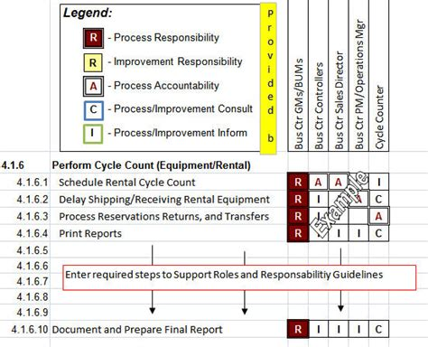 timing diagram visio visio timing diagram visio free engine image for user