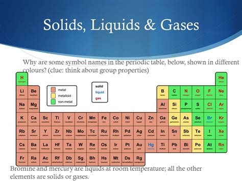 Liquids On The Periodic Table by Elements Compounds Mixtures Ppt