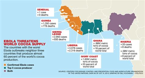 Hazards Of A Chocolate Shortage by The Materiality Of Virus The Aesthetics Of Ebola