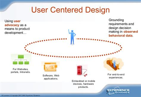 web design centered layout 5 all contents 169 copyright
