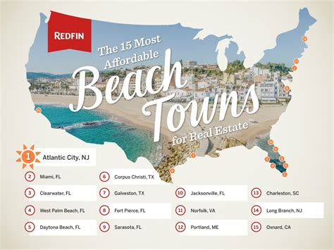 most affordable cities on east coast best free home 15 most affordable beach towns for real estate real