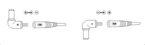 polarity symbols idiot s guide to power adaptors gearslutz pro audio