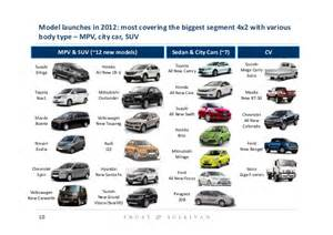 Types Of Cars Types Of Cars Names And Pictures Pictures Of Cars 2016