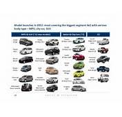 Car Body Types Uk Images