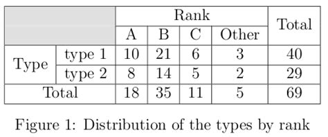 latex multicolumn tutorial website to create latex tables online miktex latex