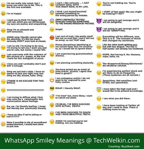emoji dan artinya tahukah kamu makna di balik simbol ikon dan emotikon di