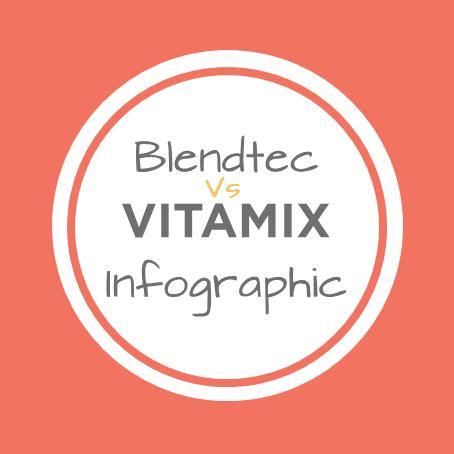 best blender comparison vitamix vs blendtec blendtec vs vitamix infographic comparison