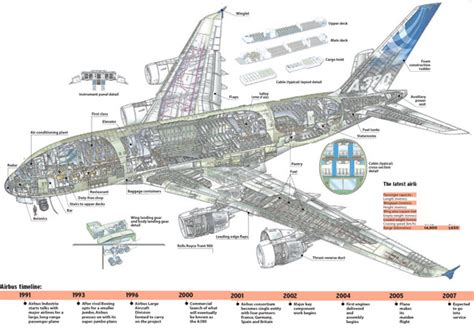 airbus a380 floor plan a380 floor plan best free home design idea inspiration