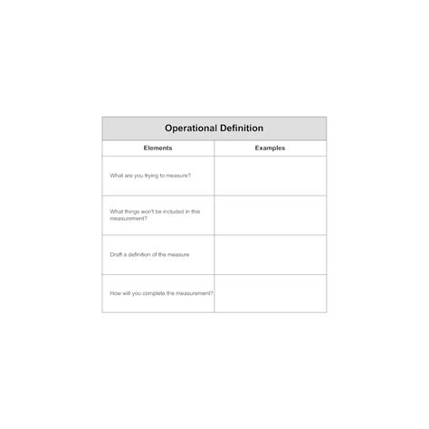 define templates operational definition template