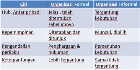 resume desain dan struktur organisasi organisasi formal organisasi informal linlin antebellum