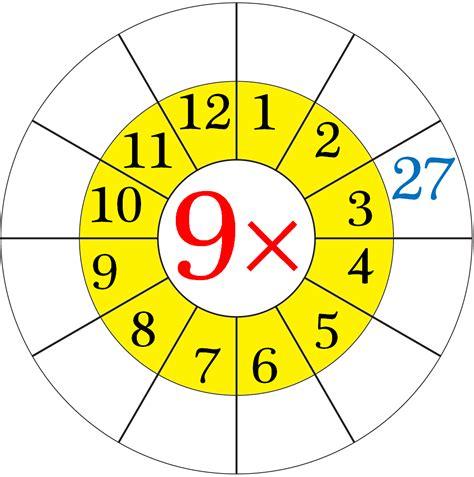 9 Multiplication Table Worksheet by Worksheet On Multiplication Table Of 9 Word Problems On