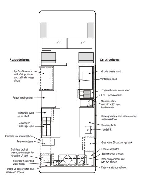mini food truck design plan food truck floor plans find floorplans for your food truck