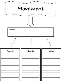 five themes of geography graphic organizer pdf 5 themes of geography worksheet worksheets releaseboard