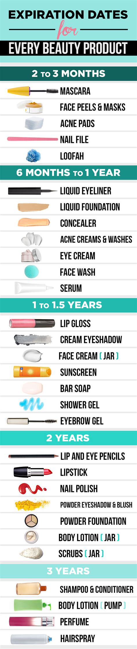 how long should you feed shag feed supplement a handy guide to makeup expiration dates