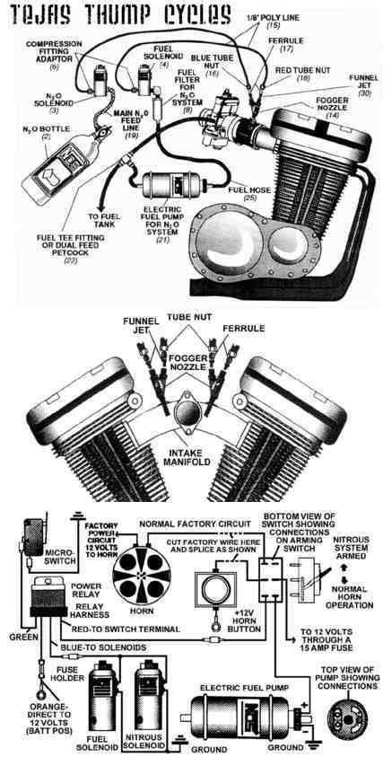Harley Davidson Fuel Pump Diagram Wiring Diagrams