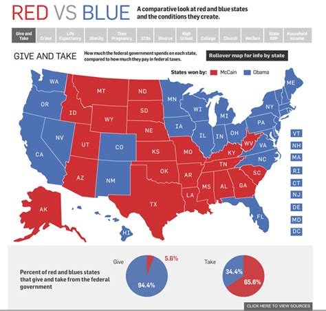Red State vs. Blue State Infographic   Political Maps