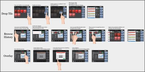 storyboard template app grow money demo app simon kwok ux researcher