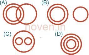 venn diagram aptitude questions aptitude questions on venn diagrams set 1 reasoning and aptitude questions for freshers bank
