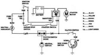 starter wiring diagram efcaviation