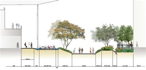 He Sections by Landscape Architecture Section Drawings Www Pixshark