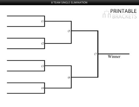 brackets templates template tournament brackets template