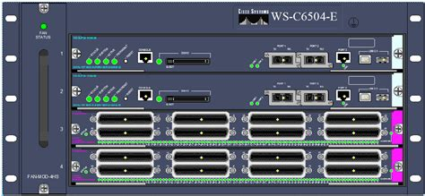 cisco visio stencils cisco catalyst visio stencils cisco firewall services