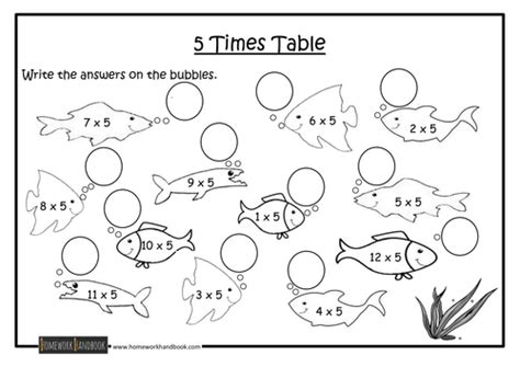 5 times table worksheet times tables worksheets by ram teaching resources tes