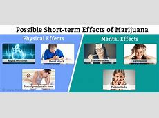Marijuana - Types, Uses & Adverse effects Lung Cancer From Smoking Cigarettes