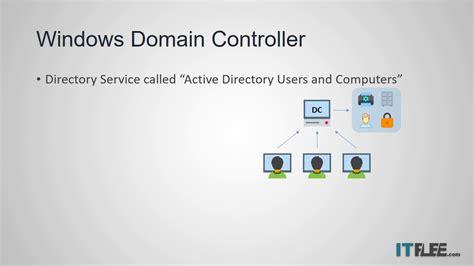 windows domain controller youtube