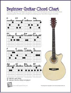 small jingles for guitar folk tips tricks guitar capo chart guitar stuff scales chords rythem patterns