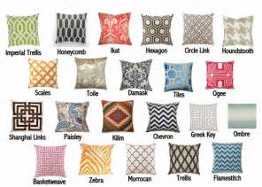 popular fabric patterns images