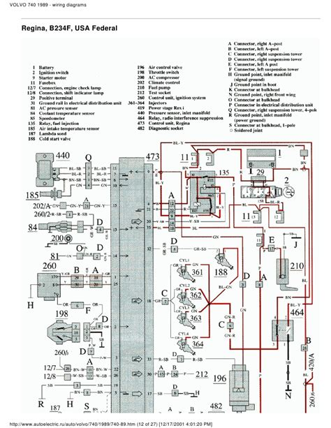 1986 volvo 740 wiring diagram wiring diagram with
