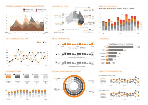 tableau tutorial with exles tableau report exles pccatlantic spreadsheet templates