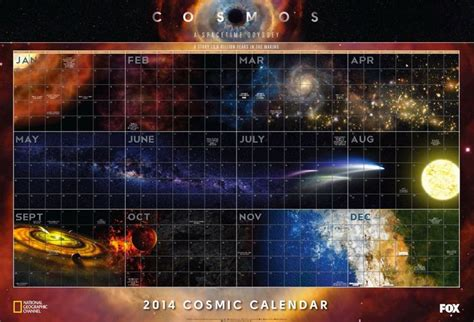 Cosmic Calendar Cosmic Calendar From The Cosmos The History Of The
