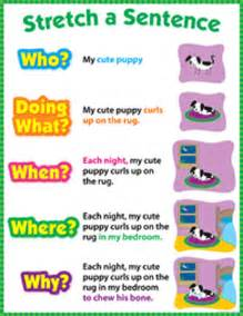 writing sentences lessons tes teach