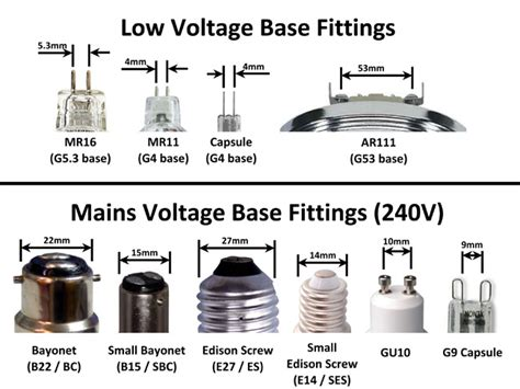Types Of Led Light Bulbs Many Types Of Led Bulb Eneltec