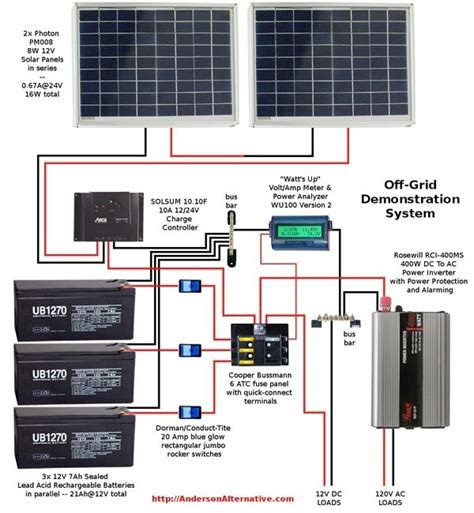 solar panel diagram wiring solar panel wiring series vs