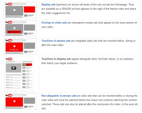 format video yang cocok untuk youtube cara setting iklan untuk menghasilkan uang dari youtube