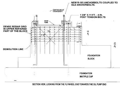 Concrete Foundation Anchor Bolts Design Engineers Edge Www Engineersedge Com Foundation Template Builder