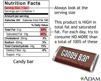 healthy fats nih dietary fats explained medlineplus encyclopedia