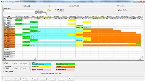 Resource Management Spreadsheet by Small Manufacturer And Shop Uses Planning Scheduling